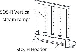 steam ramp SOS